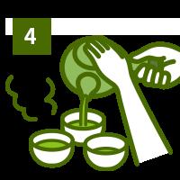 おいしい煎茶の淹れ方4